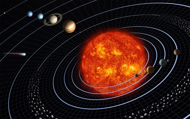 Excel VBA programming concepts - Solar System