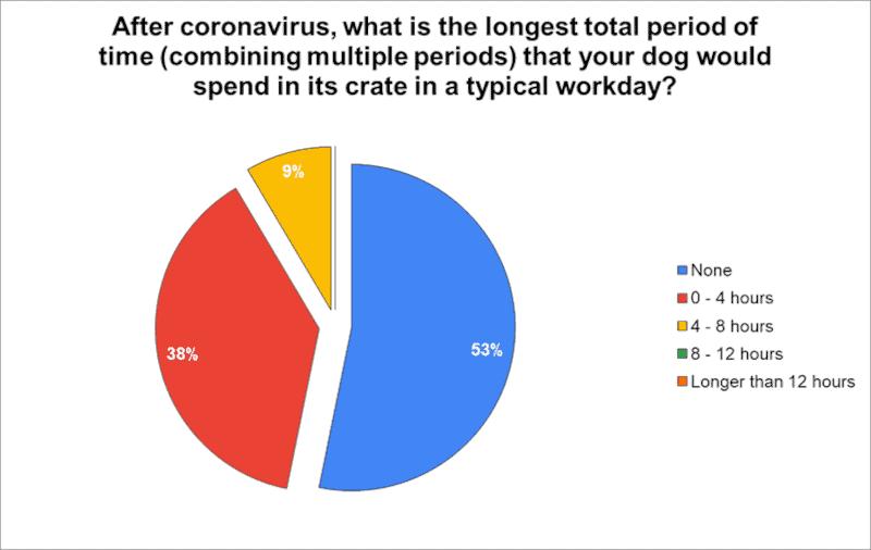 The Great Crate Debate - survey 5b